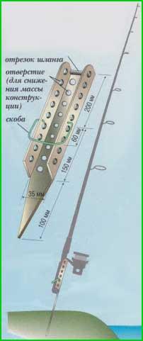 подставка для рыбалки с лодки